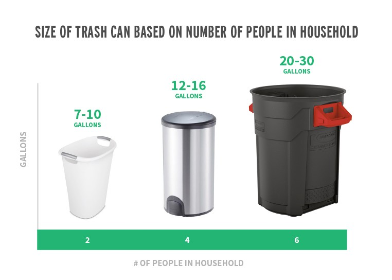 Tips Memilih Tempat Sampah Yang Cocok Disimpan Di Rumah